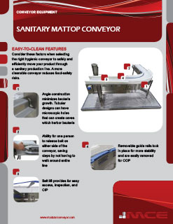 Sanitary Mattop Sell Sheet